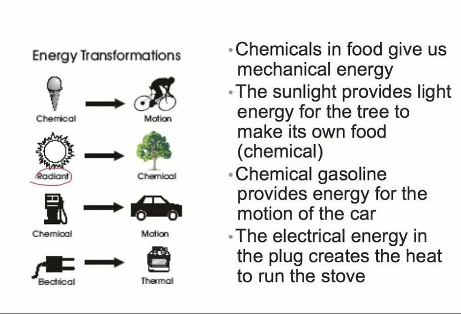 transformation-examples Televisions Of Energy Transformation Examples on examples of conservation of energy, examples of convection, examples of chemical energy, examples of conduction, examples of electric motor, examples of potential energy, examples of energy innovation, examples of heat, examples of energy transfer, examples of energy planning, examples of chemical change, examples of solution chemistry, examples of nuclear energy, examples of kinetic energy, examples of energy conversion, examples of solar energy, examples of thermal energy, examples of energy development, examples of energy control, examples of energy change,